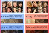 Unique Hair Color Samples for Cool Skin tones Photos Of Hair Color Trends_5ca2410f3c68b.jpeg