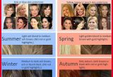Unique What Hair Color is Right for My Skin tone Image Of Hair Color Tips_5ca26e7b52968.jpeg
